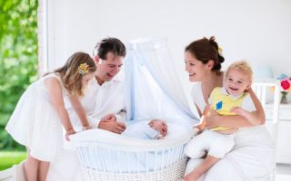 Документы, необходимые родителям для прописки новорожденного ребенка по месту жительства