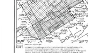 Процедура получения градостроительного плана земельного участка для ИЖС