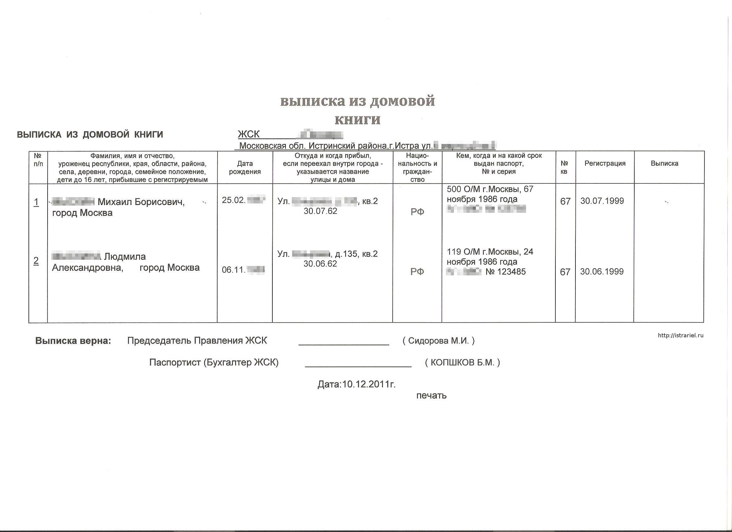 Вписывают ли в домовую книгу при временной регистрации работа по патенту гражданам рф