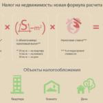 Форму расчета налога на недвижимость