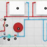 Подключение обогрева пола к общим системам отопления