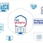 Изображение - Способы выяснить по адресу задолженность по коммунальным платежам Gosuslugi-2-150x150