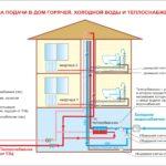 Водоснабжение многоэтажного дома